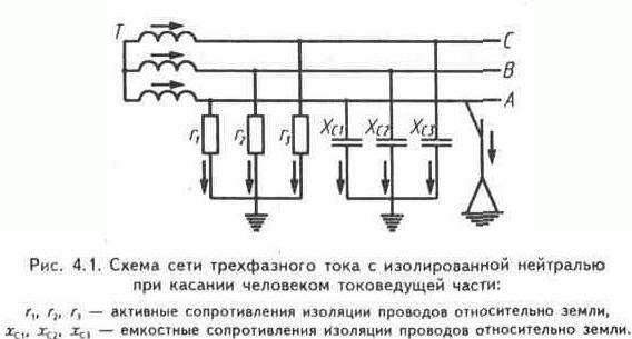 4.1. Системы с изолированной и заземленной нейтралью источника напряжения или трансформатора и опасность при касании...