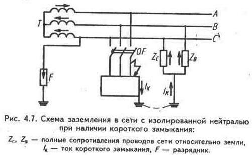 Схема заземления в сети с