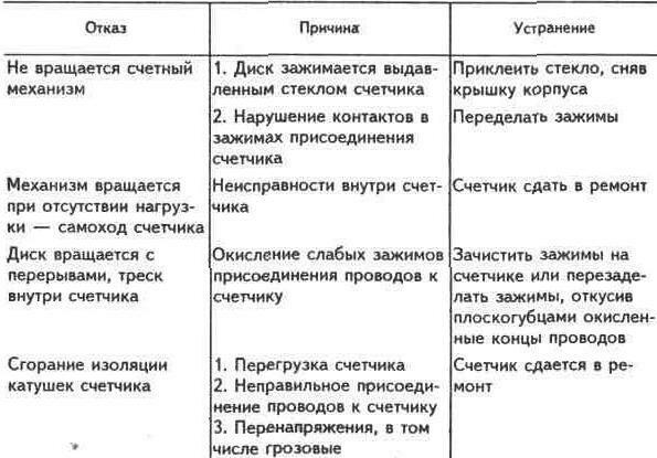 Схемы радиостанций и трансиверов, принципиальные схемы ...