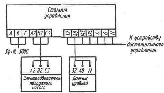 Схема внешних соединений станции управления погружным насосом.  Электромонтажные схемы применяются при производстве...