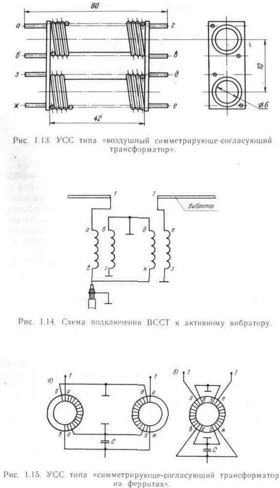 ... b и /b Теория электронного тонометра b и /b его.