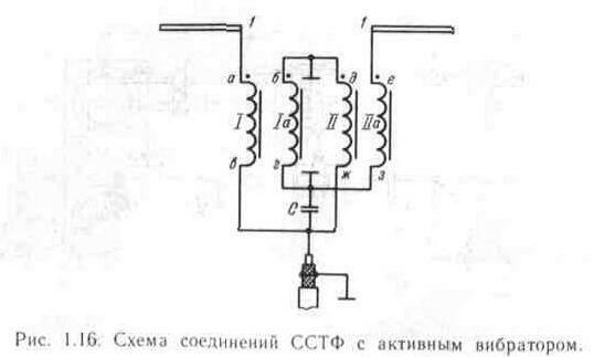В конструкции трансформатора