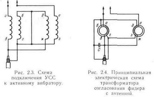 Схема подключения УСС к