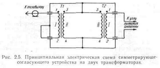 схема телевизора daewoo dmq2195txt