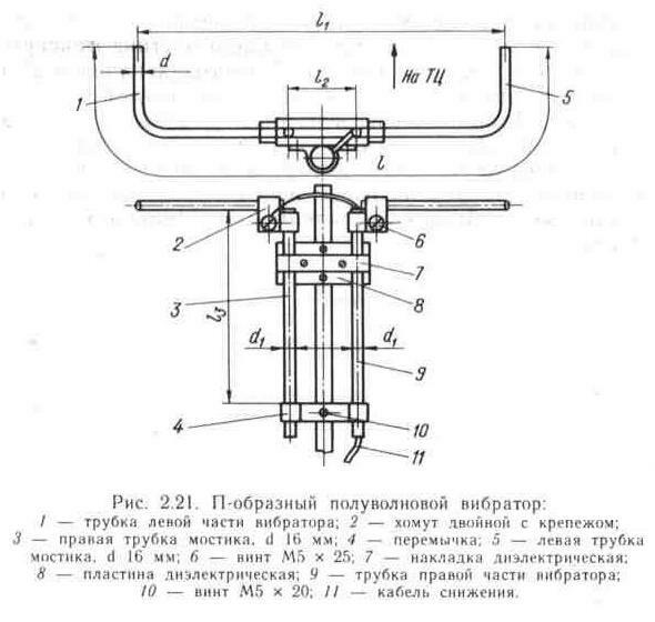 Петлевой вибратор в антенне Inverted V | RUQRZ.COM - сайт ...