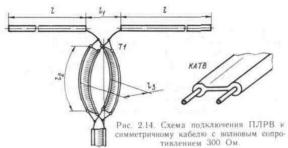 Антенна для своими руками схема телевизора 469