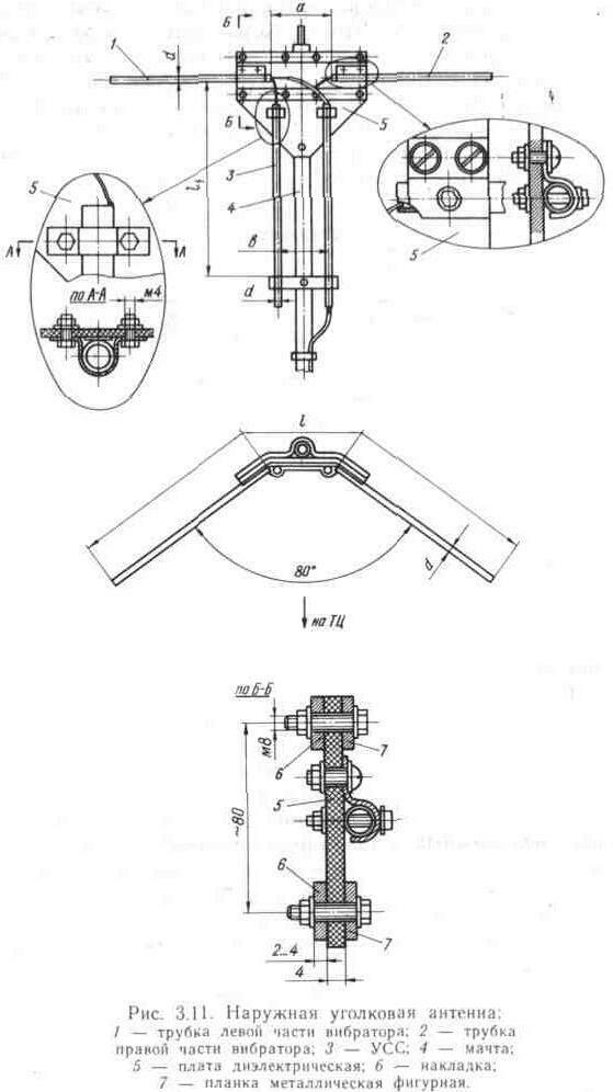 """Original.  3.4. Телевизионная антенна типа  """"полуволновой вибратор уголковой конструкции """".  Антенны."""