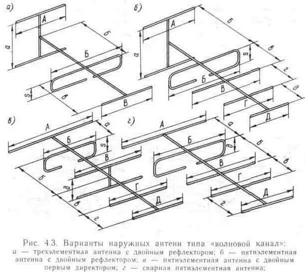 телеканал-2м блок-схема