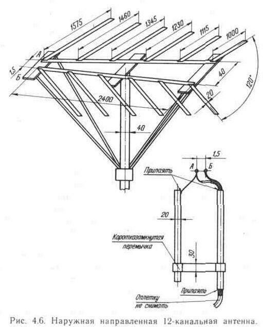 электрические схемы. блендер схема разборки.
