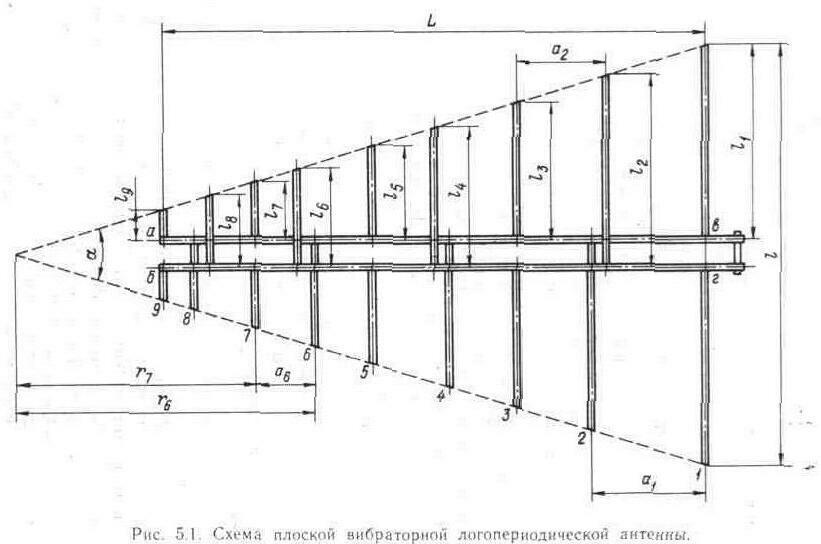 Схема плоской вибраторной