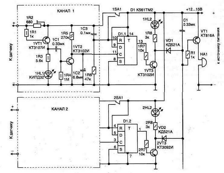 Схема центрального пульта