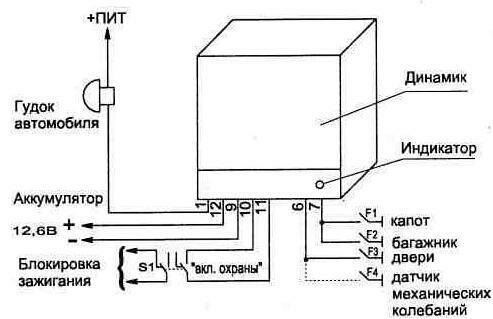 ...многофункциональным и может использоваться для охраны автомобиля (рис. 3.8), квартиры (рис. 3.9) или гаража.
