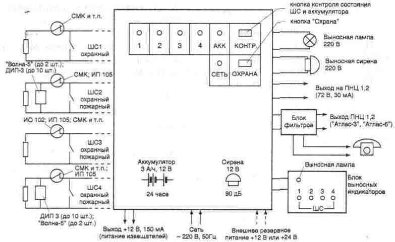 Пруссия схема пожарной сигнализации упс тпс объявлений продаже