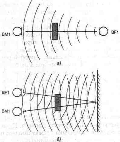 6.2.5. Ультразвуковой датчик системы охранной сигнализации 6-2-51.jpg.