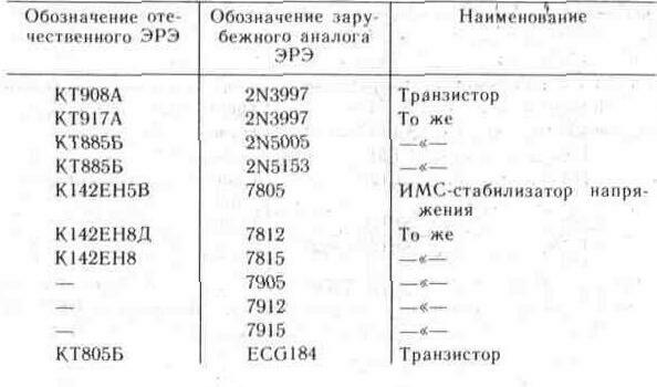 1.1. Условные графические и буквенные обозначения элекро-радиоэлементов.