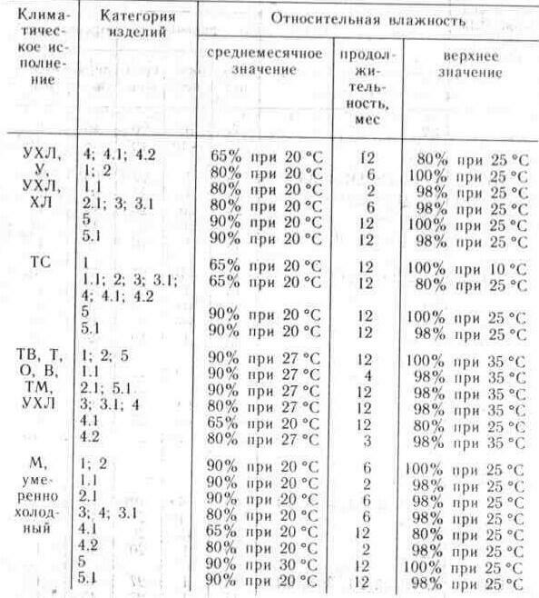 Схемы станков.  Элекромонтажная схема карусельного станка 1541.