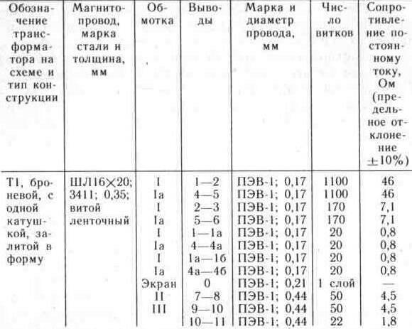 Рис. 2.8.  Принципиальная схема электронного охранного устройства для приусадебного участка.  Таблица 2.11.