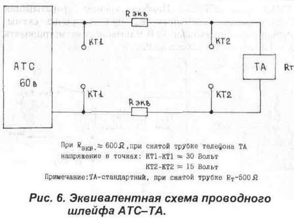 Рис. 6 Эквивалентная схема проводного шлейфа АТС-ТА.