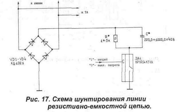 Рис. 17 Схема шунтирования