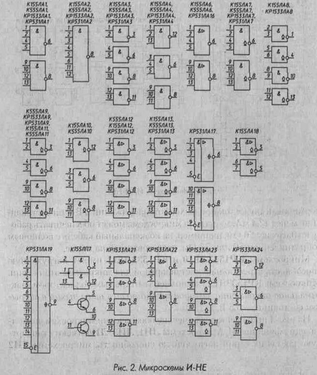Рис. 3 Микросхемы ИЛИ-НЕ.  Original.  Справочники.