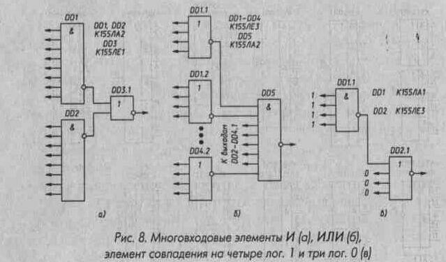 Рис. 8 Многовходовые элементы И (а), ИЛИ (б), элементы совпадения на четыре лог. 1 и три лог. 0