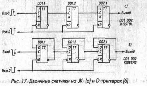 Рис. 17 Двоичные счетчики на JK и D-триггерах