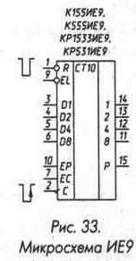 Рис. 33 Микросхема ИЕ9