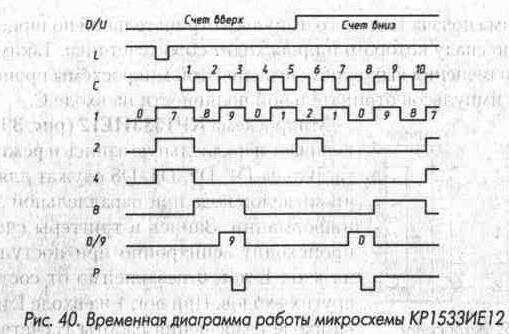 Рис. 40 Временная диаграмма работы микросхемы КР1533ИЕ12