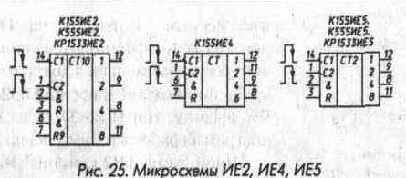 Рис. 25 Микросхемы К155ИЕ2, К155ИЕ4, К155ИЕ5