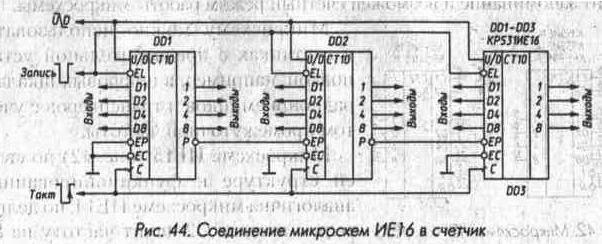 Рис. 44 Соединение микросхем ИЕ16 в счетчик