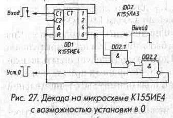 Рис. 27 Декада на микросхеме К155ИЕ4 с возможностью установки в 0
