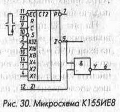 Рис. 30 Микросхема К155ИЕ8