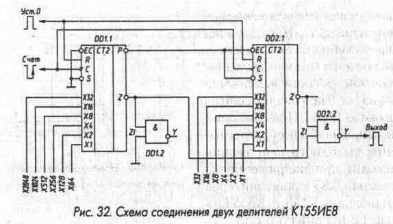 Рис. 32 Схема соединения двух делителей К155ИЕ8