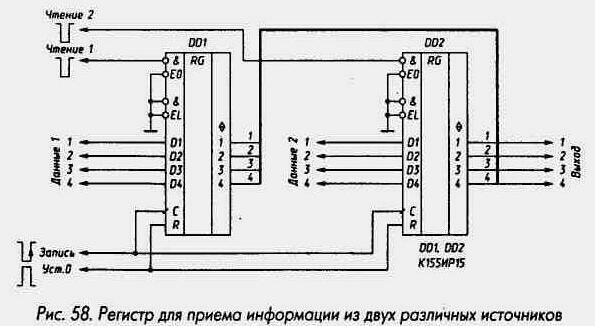 Рис. 58 Регистр для приема информации из двух различных источников