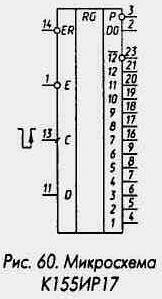 Рис. 60 Микросхема ИР17