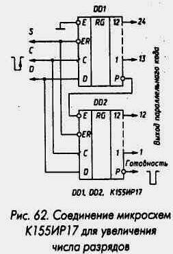 Рис. 62 Соедиение микросхем К155ИР17 для увеличения числа разрядов