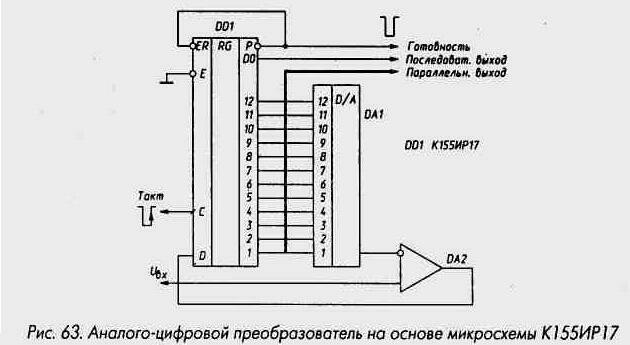 Рис. 63 Аналого-цифровой преобразователь на основе микросхемы К155ИР17
