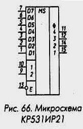 Рис. 66 Микросхема КР531ИР21