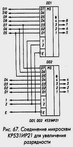 Рис. 67 Соедиение микросхем КР531ИР21 для увеличения разрядности