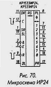 Рис. 70 Микросхема ИР24