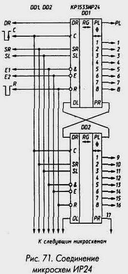 Рис. 71 Соединение микросхем ИР24