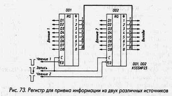 Рис. 73 Регистр для приема информации из двух различных источников