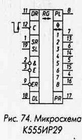 Рис. 74 Микросхема К555ИР29