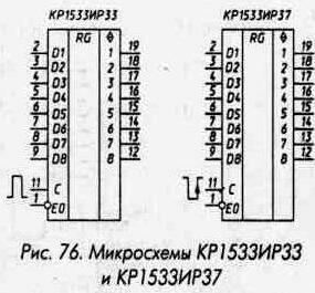 Рис. 76 Микросхемы КР1533ИР33 и КР1533ИР37