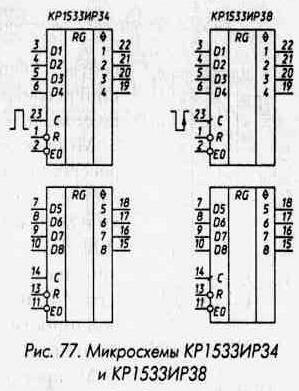 Рис. 77 Микросхемы КР1533ИР34 и КР1533ИР38