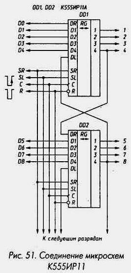Рис. 51 Соединение микросхем К555ИР11