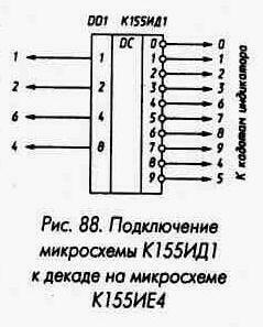Рис. 88 Подключение микросхемы К155ИД1 к декаде на микросхеме К155ИЕ4