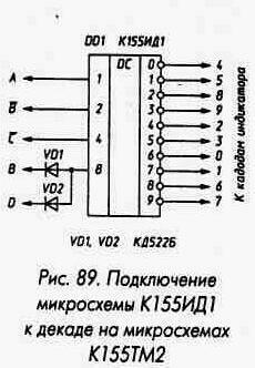 Рис. 89 Подключение микросхемы К155ИД1 к декаде на микросхемах К155ТМ2