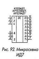 Рис. 92 Микросхема К555ИД7