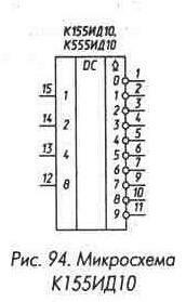 Рис. 94 Микросхема К555ИД10
